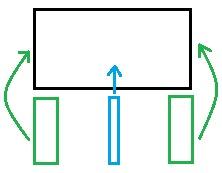 تنظيم درج الحمام